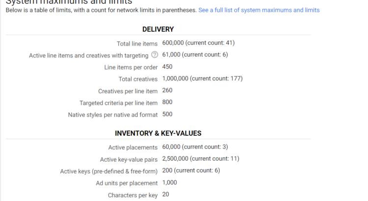 dfp-ad-unit-line-item-limits