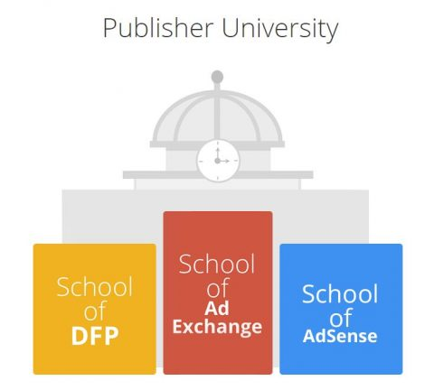 DFP Publisher University : Getting Started with DFP Video