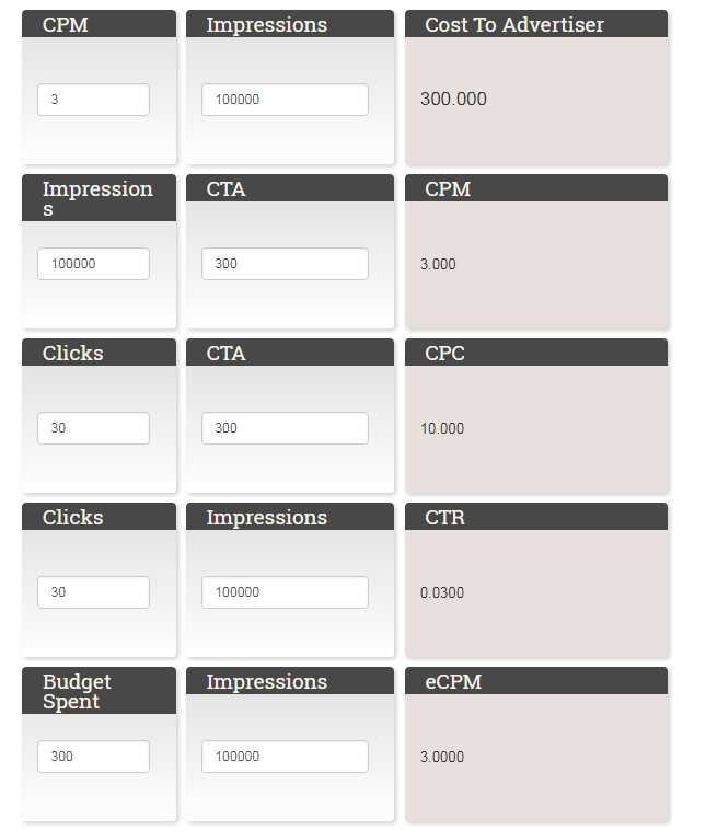 cpm-cpc-cpa-calculator