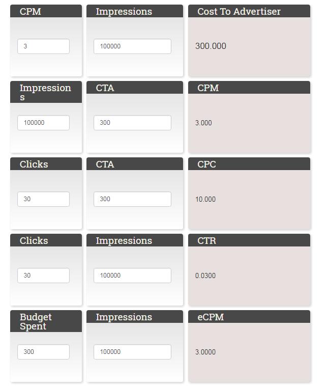 cpm-cpc-cpa-calculator