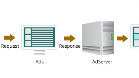 What is Adserver and List of Top Adserver for Advertising