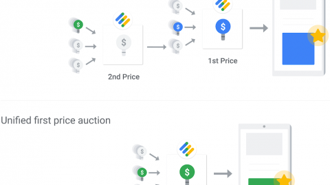 Google Announces First Price Auction Method for DoubleClick for Publishers and DoubleClick Ad Exchange