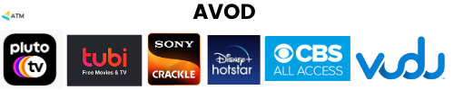 AVOD-Ad-supported-Video-On-Demand